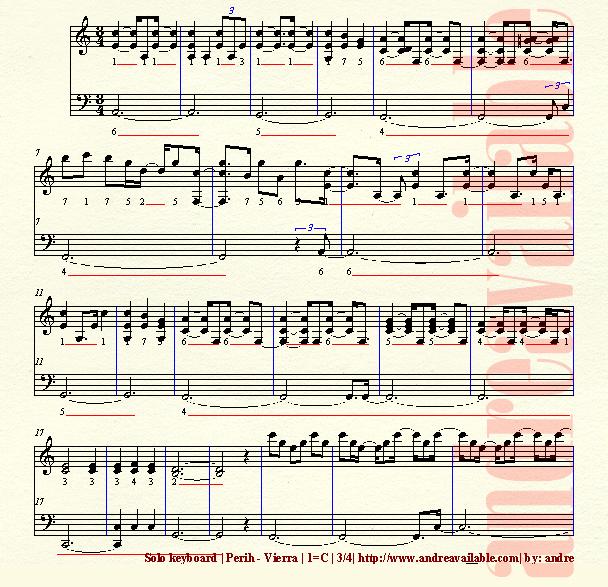 Download Lagu Jennie Solo Free Mp3: Chord Vierra Seandainya Chord Vierra Seandainya Chord Lagu